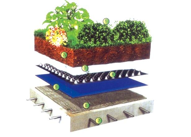 防排水板剖析图